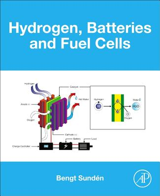Hydrogen, Batteries and Fuel Cells-cover