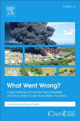 What Went Wrong?: Case Histories of Process Plant Disasters and How They Could Have Been Avoided-cover