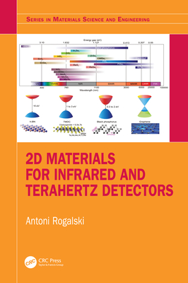 2D Materials for Infrared and Terahertz Detectors-cover
