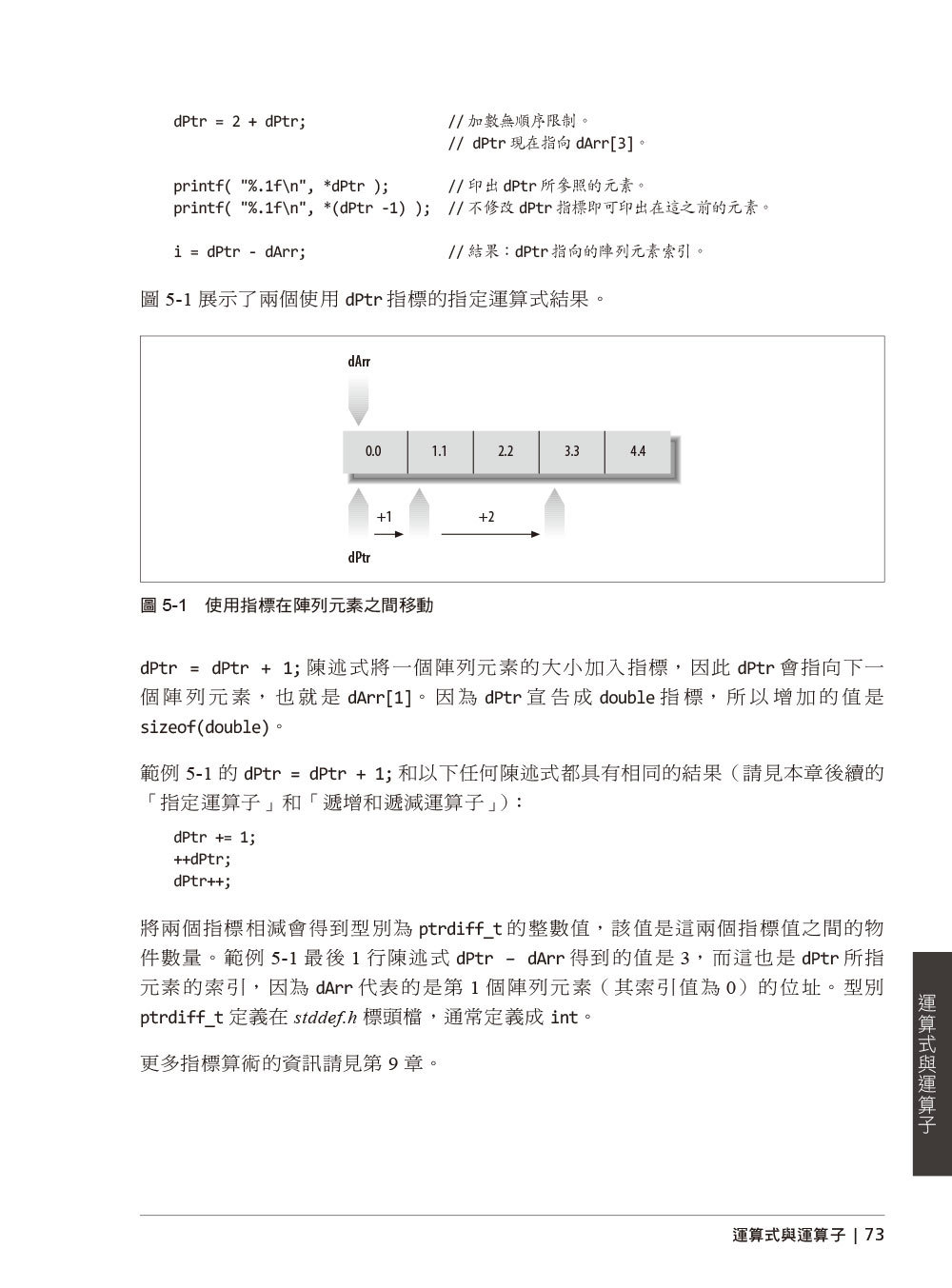C 語法暨程式庫標準辭典, 2/e (C in a Nutshell: The Definitive Reference, 2/e)-preview-13