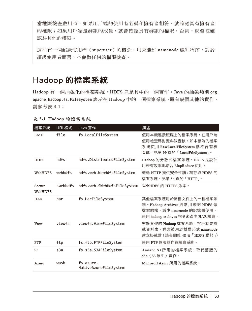 Hadoop 技術手冊, 4/e (Hadoop: The Definitive Guide, 4/e)-preview-7
