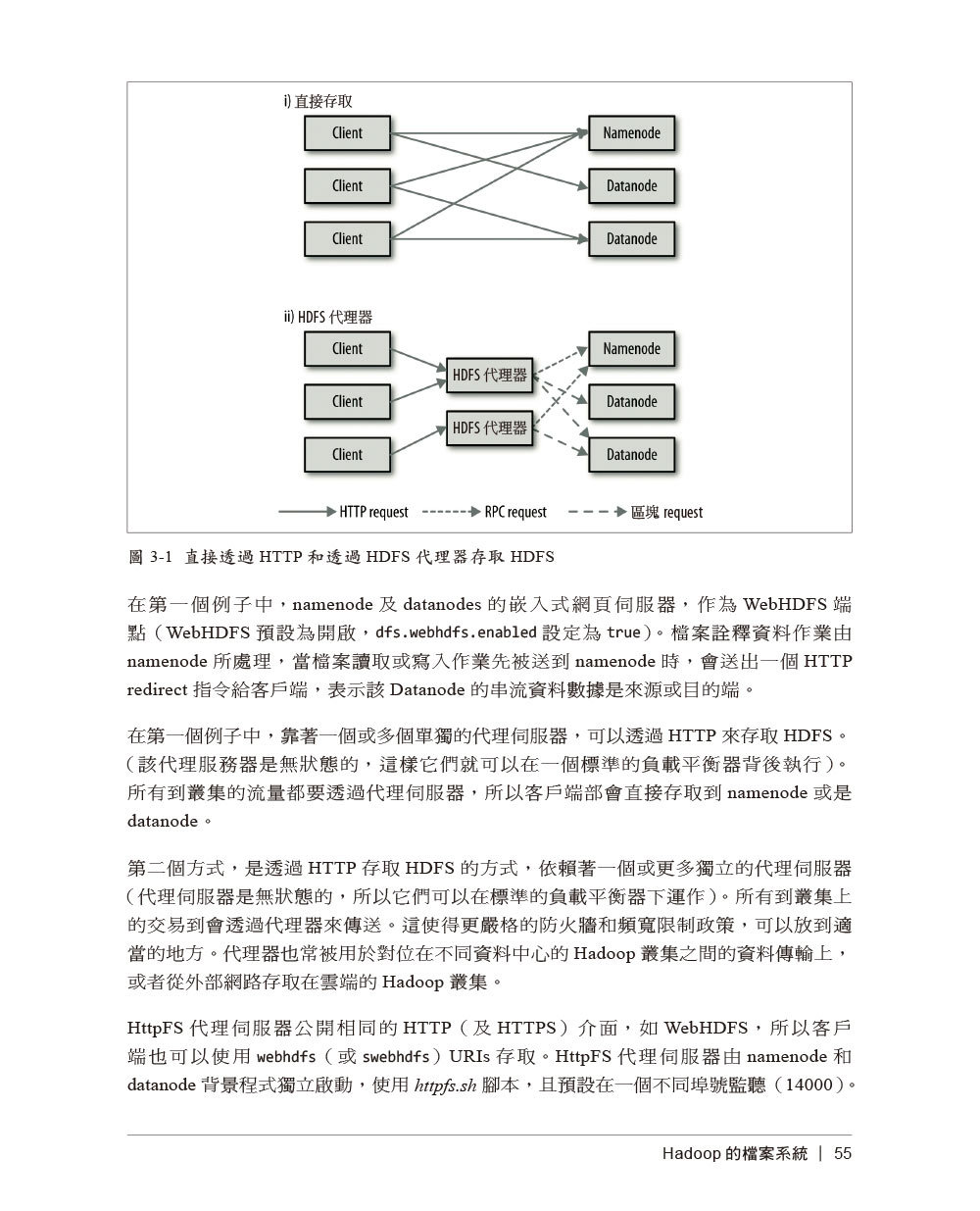 Hadoop 技術手冊, 4/e (Hadoop: The Definitive Guide, 4/e)-preview-8