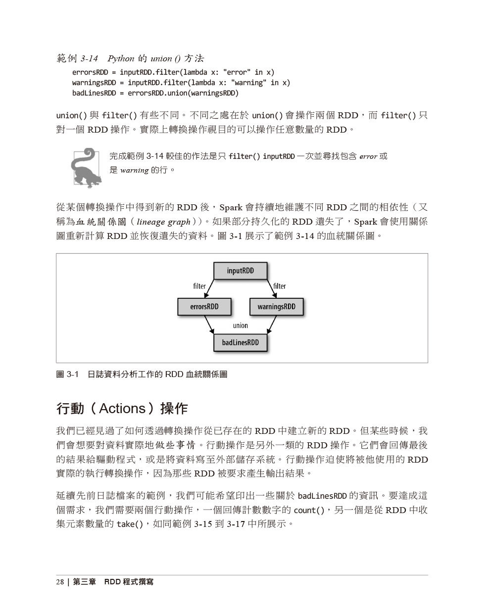 Spark 學習手冊 (Learning Spark: Lightning-Fast Big Data Analysis)-preview-6