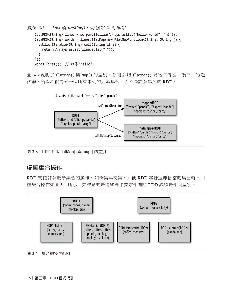 Spark 學習手冊 (Learning Spark: Lightning-Fast Big Data Analysis)-preview-9