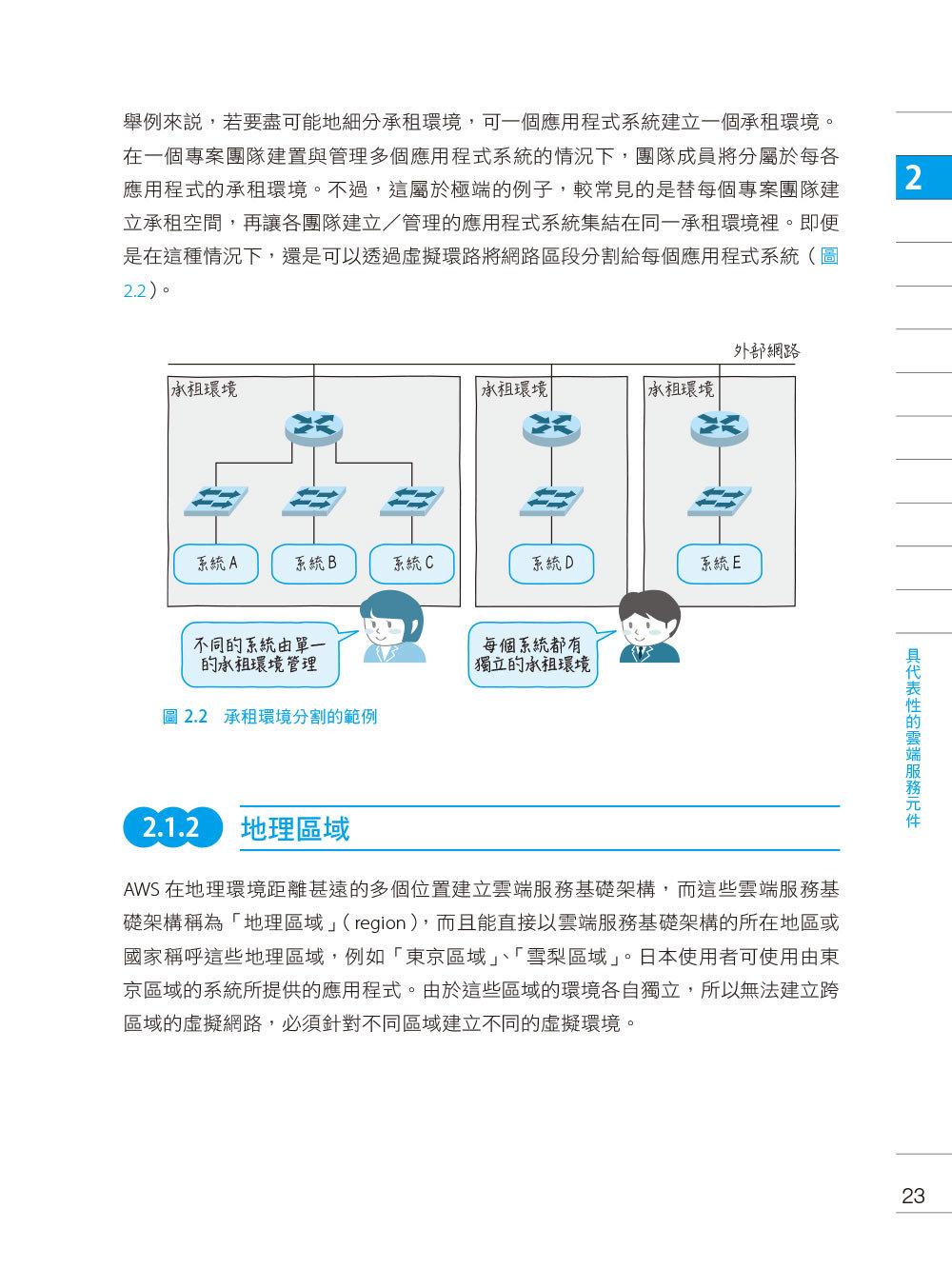 圖解雲端技術|基礎架構x運作原理 x API-preview-3
