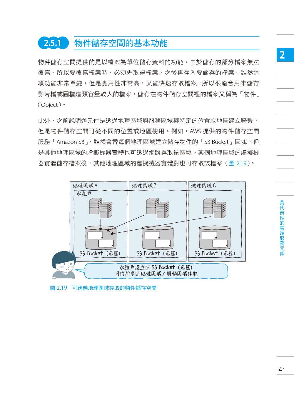 圖解雲端技術|基礎架構x運作原理 x API-preview-6