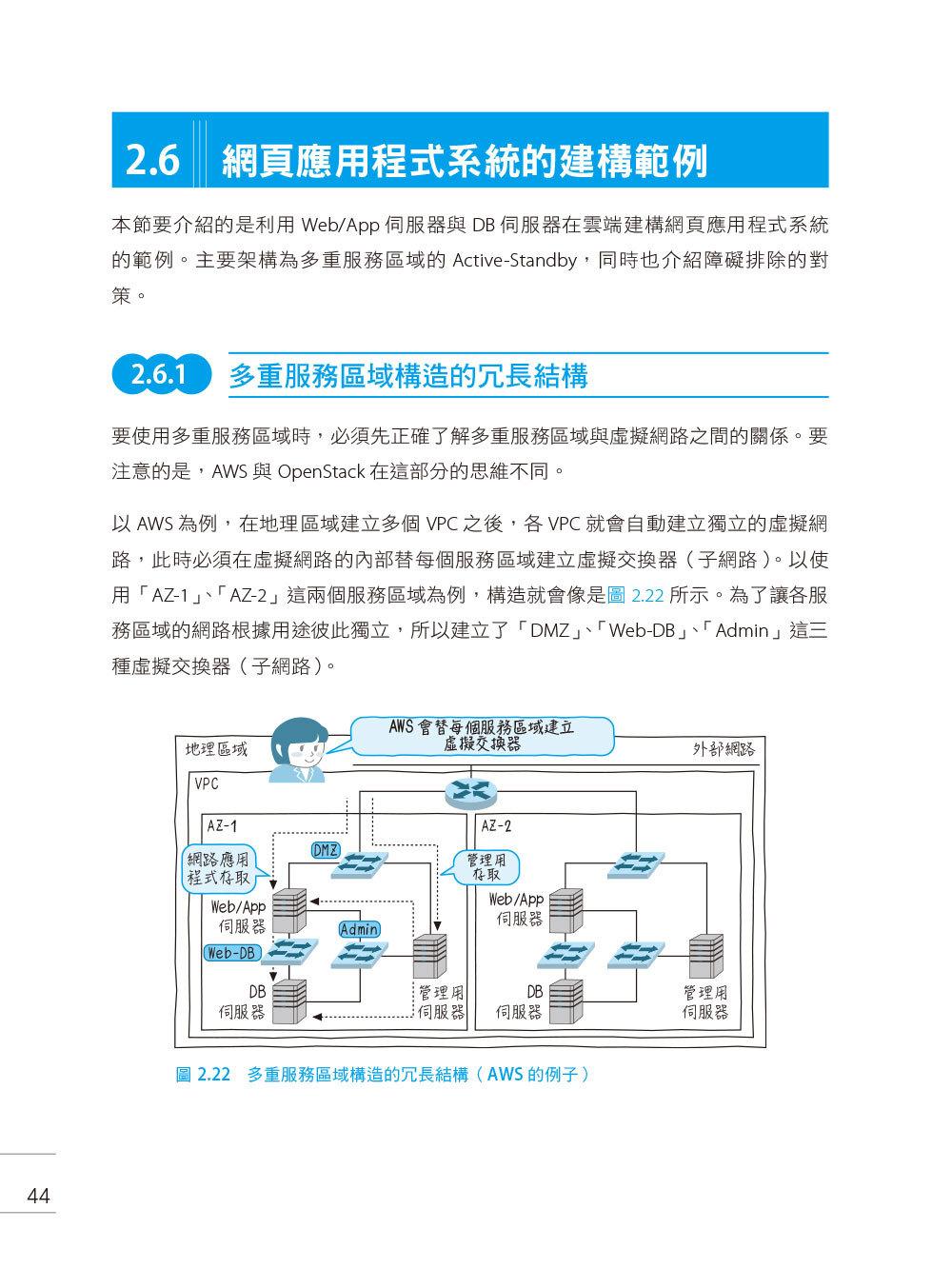 圖解雲端技術|基礎架構x運作原理 x API-preview-8