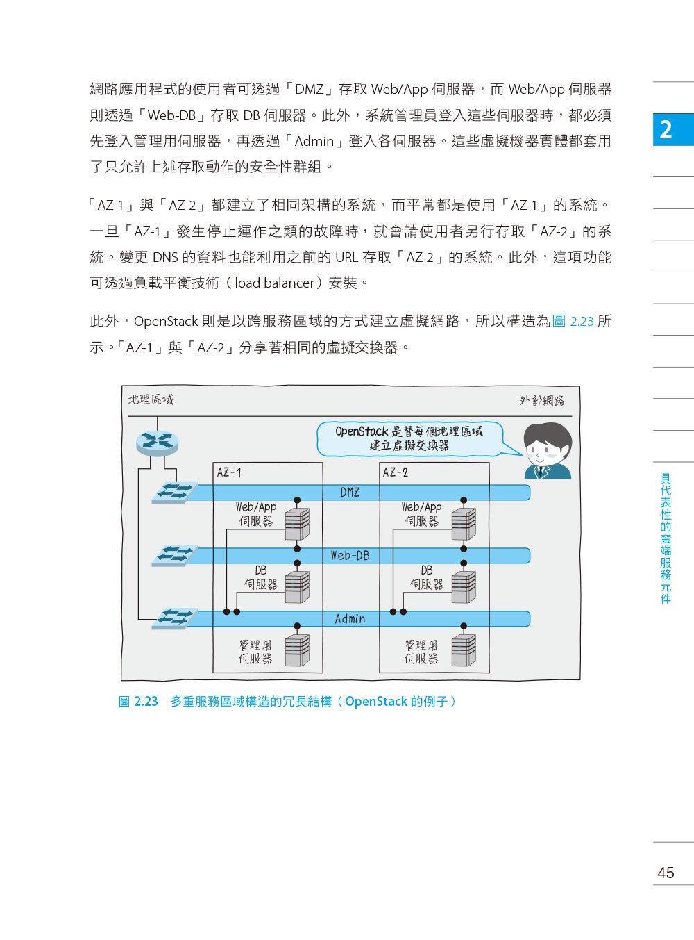 圖解雲端技術|基礎架構x運作原理 x API-preview-9