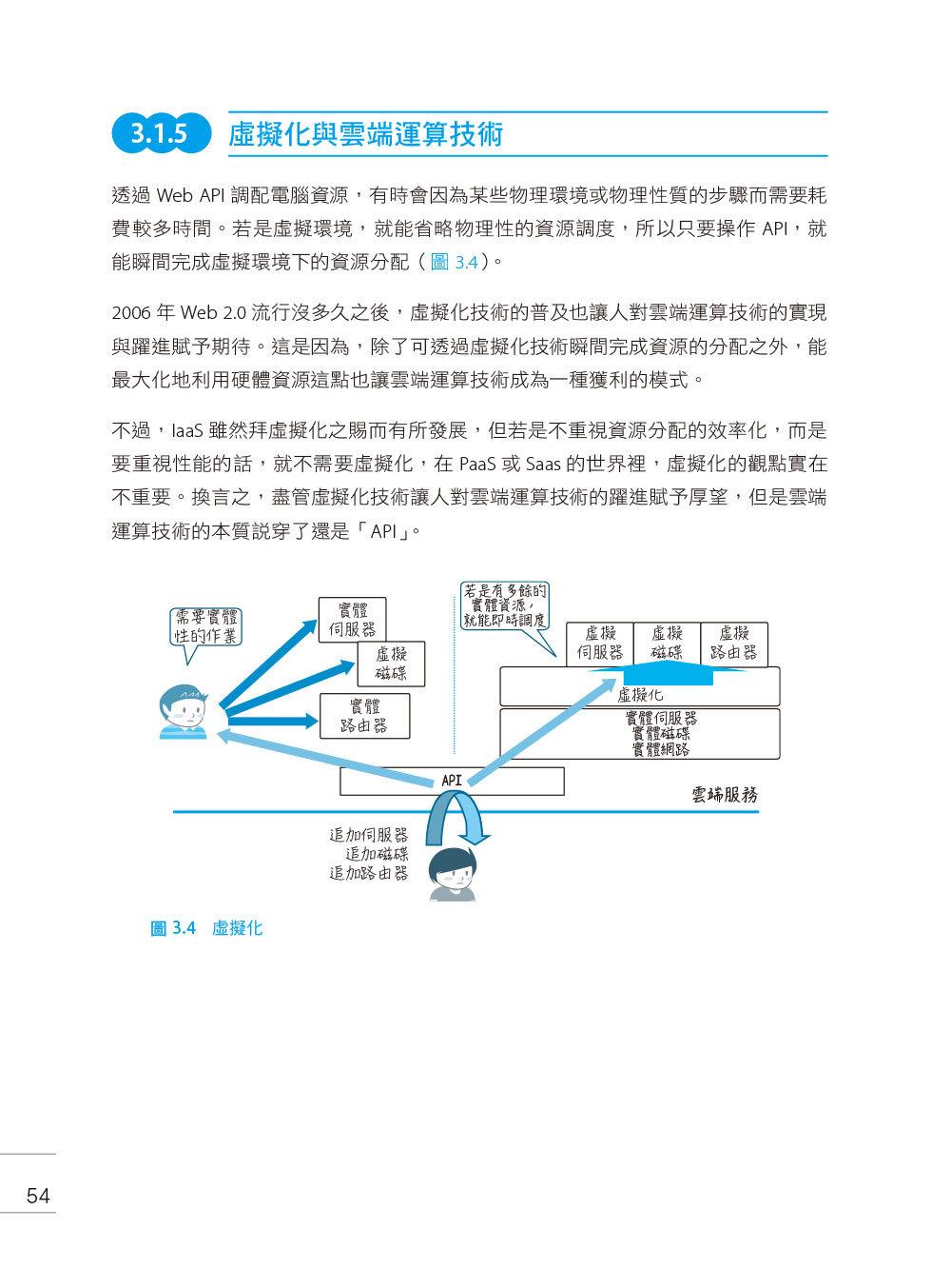 圖解雲端技術|基礎架構x運作原理 x API-preview-10