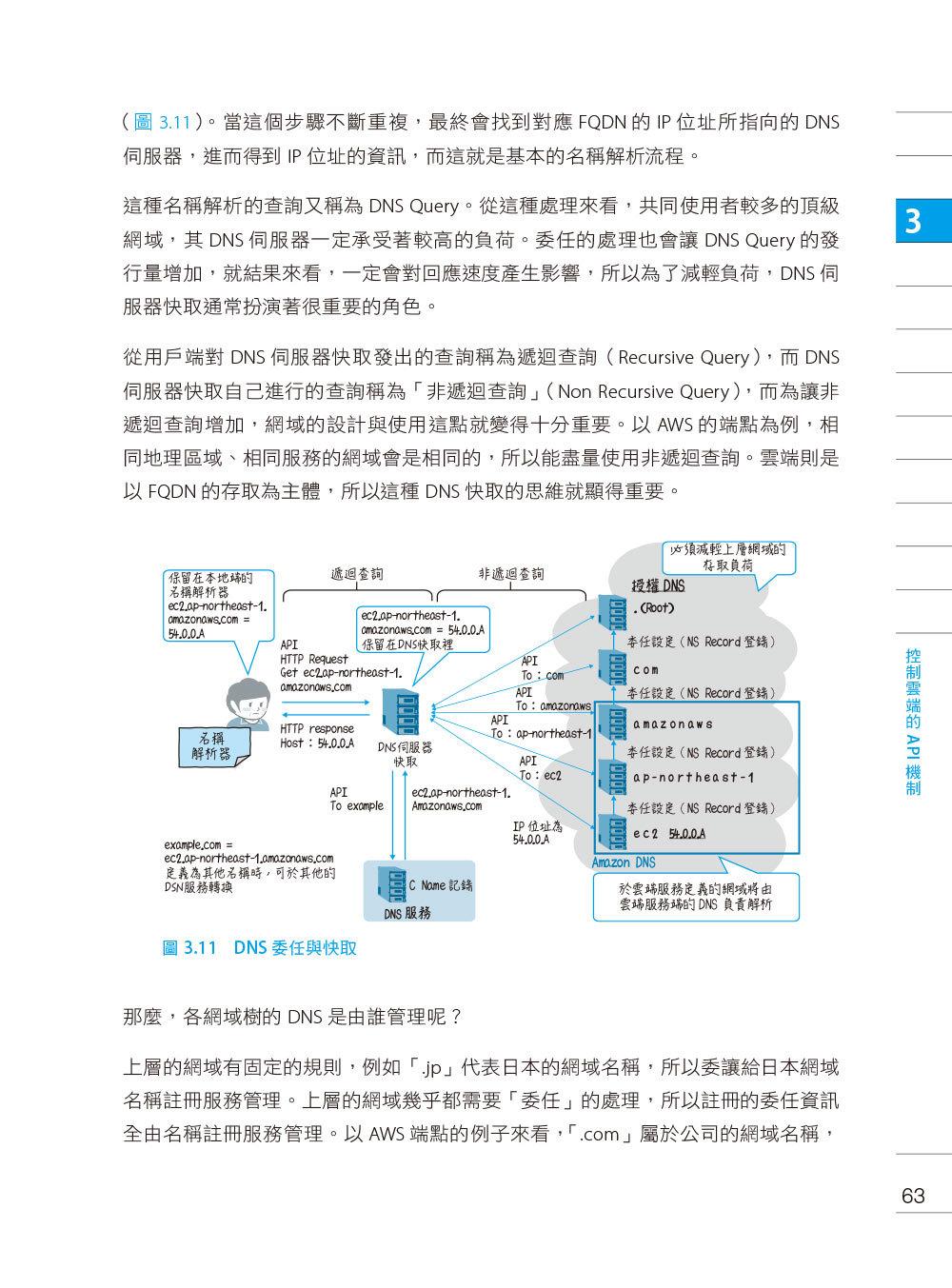 圖解雲端技術|基礎架構x運作原理 x API-preview-11
