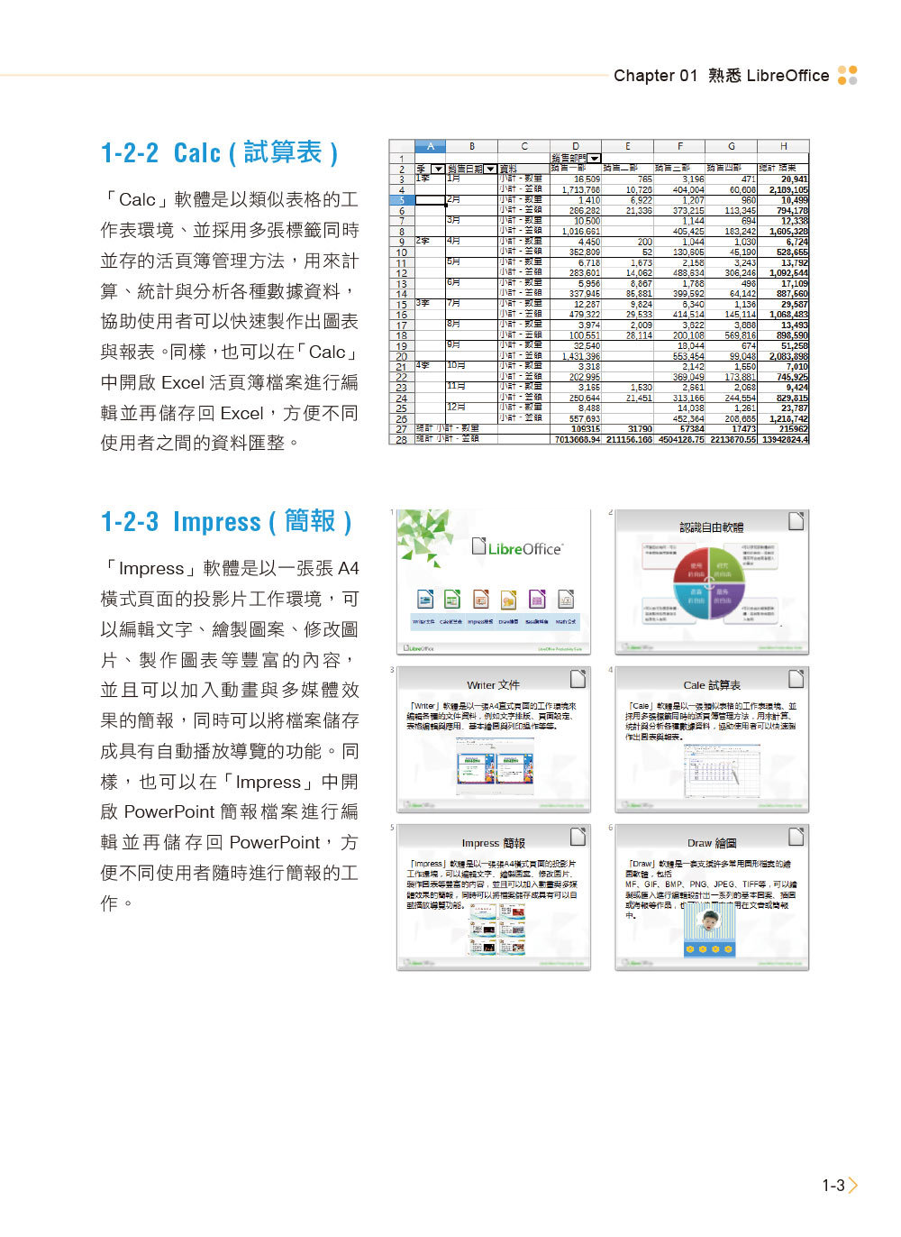 LibreOffice 5.x 商務實例應用 -- Writer、Calc、Impress (附影音教學與範例光碟)-preview-3