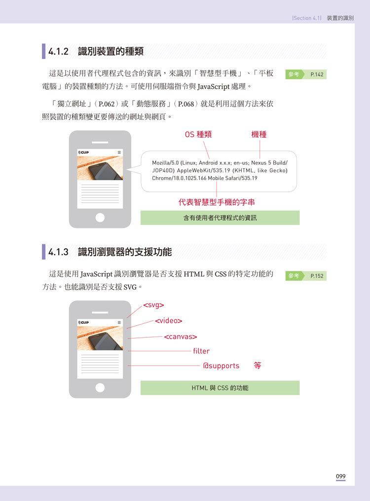 設計師都該懂的 UI/UX 設計實務:超圖解跨裝置網頁設計實戰講座-preview-8