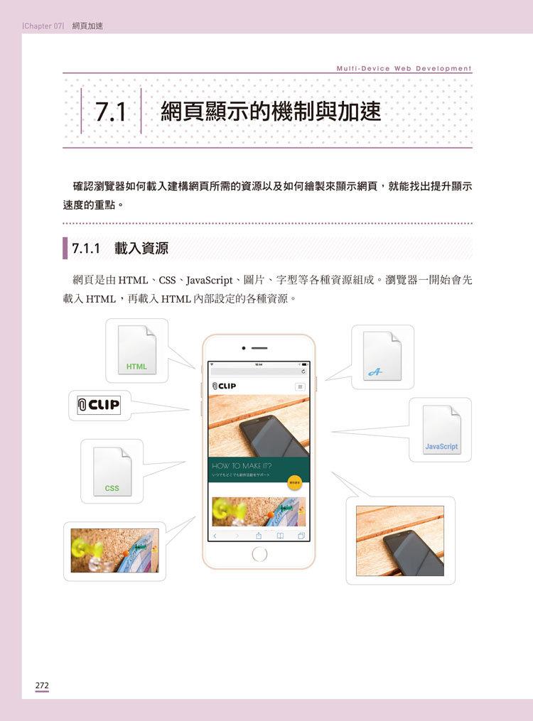 設計師都該懂的 UI/UX 設計實務:超圖解跨裝置網頁設計實戰講座-preview-13
