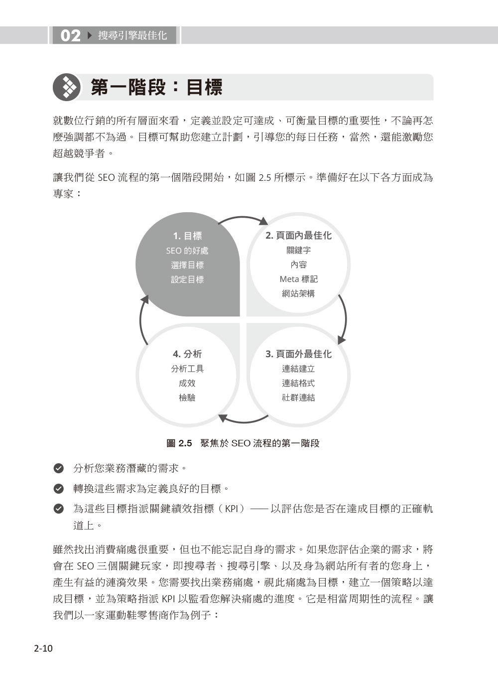 數位行銷的10堂課|SEO x 廣告 x 社群媒體 x facebook洞察報告 x Google Analytics-preview-3