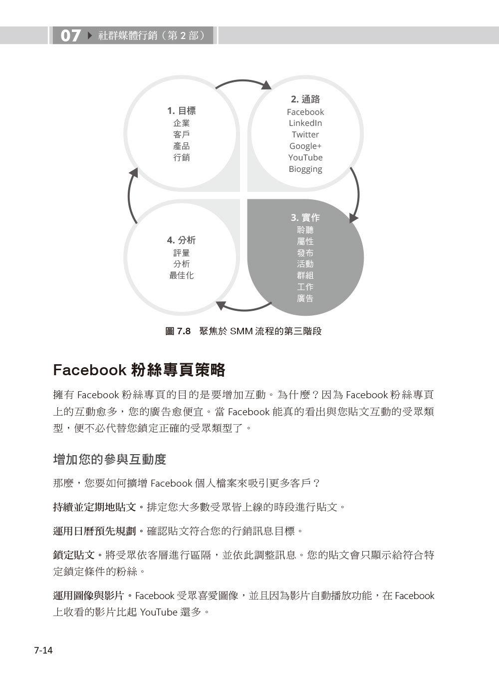 數位行銷的10堂課|SEO x 廣告 x 社群媒體 x facebook洞察報告 x Google Analytics-preview-7