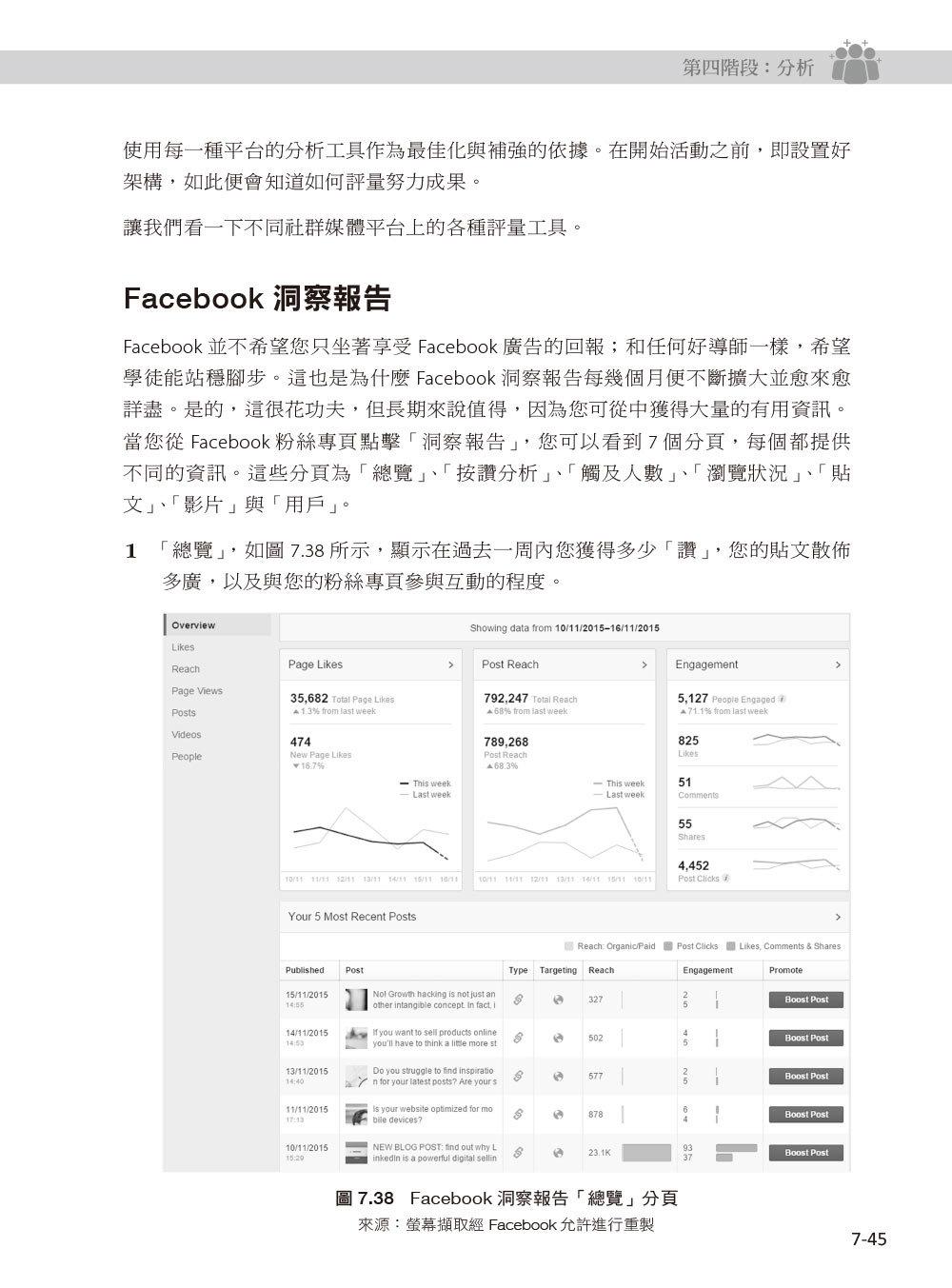 數位行銷的10堂課|SEO x 廣告 x 社群媒體 x facebook洞察報告 x Google Analytics-preview-9