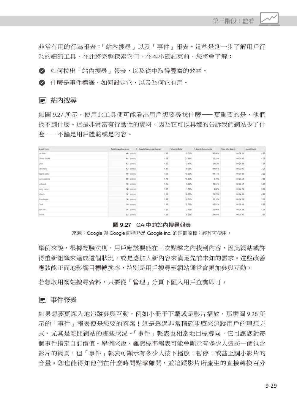 數位行銷的10堂課|SEO x 廣告 x 社群媒體 x facebook洞察報告 x Google Analytics-preview-11