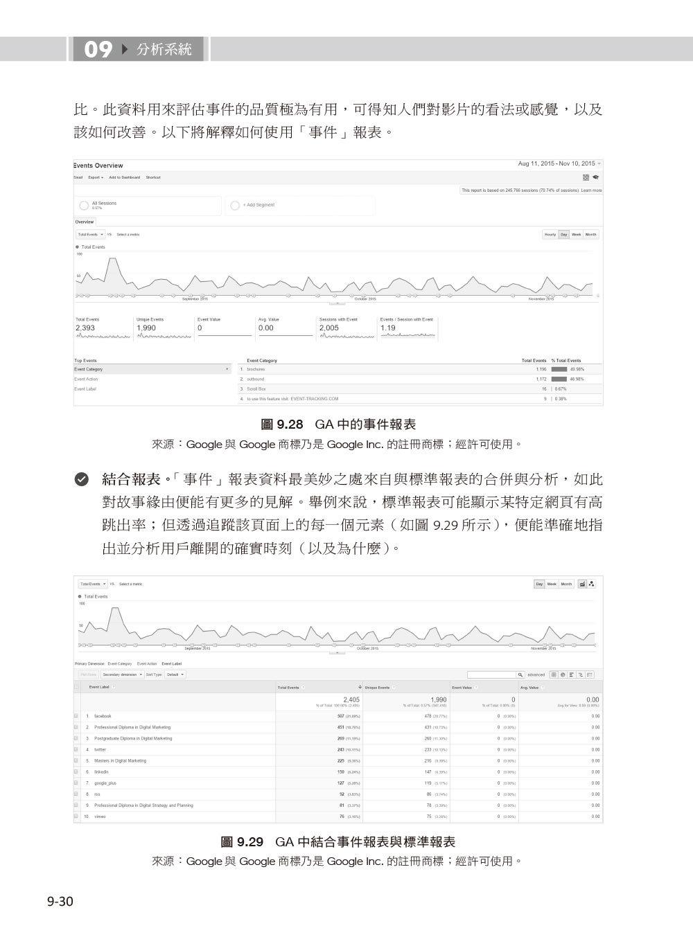 數位行銷的10堂課|SEO x 廣告 x 社群媒體 x facebook洞察報告 x Google Analytics-preview-12