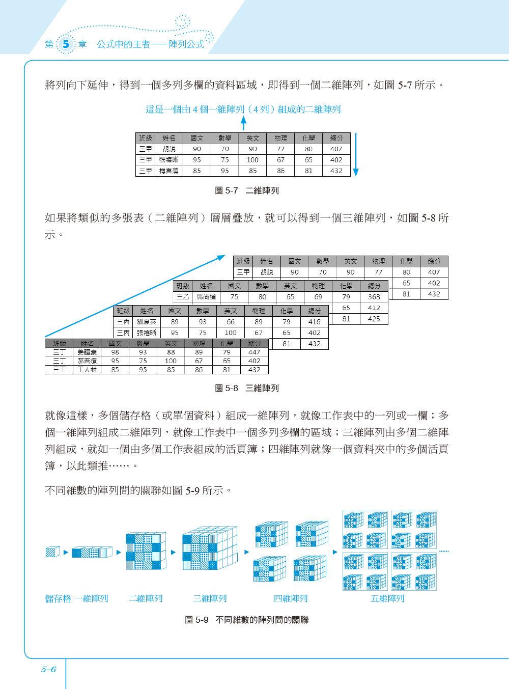 真正學會 Excel 函數的 8堂課|查詢函數x陣列函數 (進階篇)-preview-11