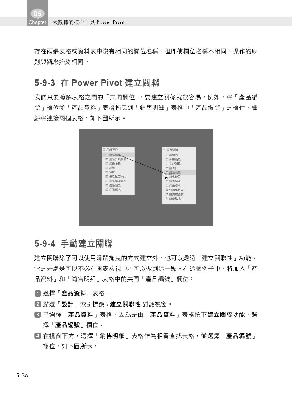 從樞紐分析到大數據分析|Power Query、Power Pivot、Power View、Power Map應用解析-preview-9