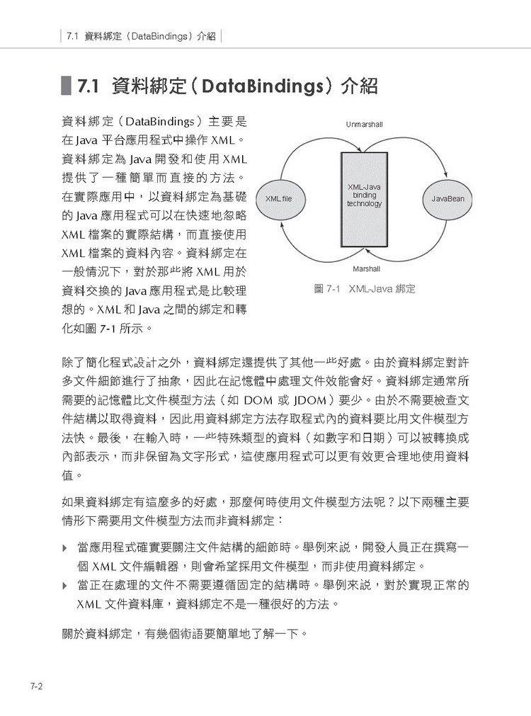 企業級服務導向架構應用 SOA - Base on Apache CXF-preview-2