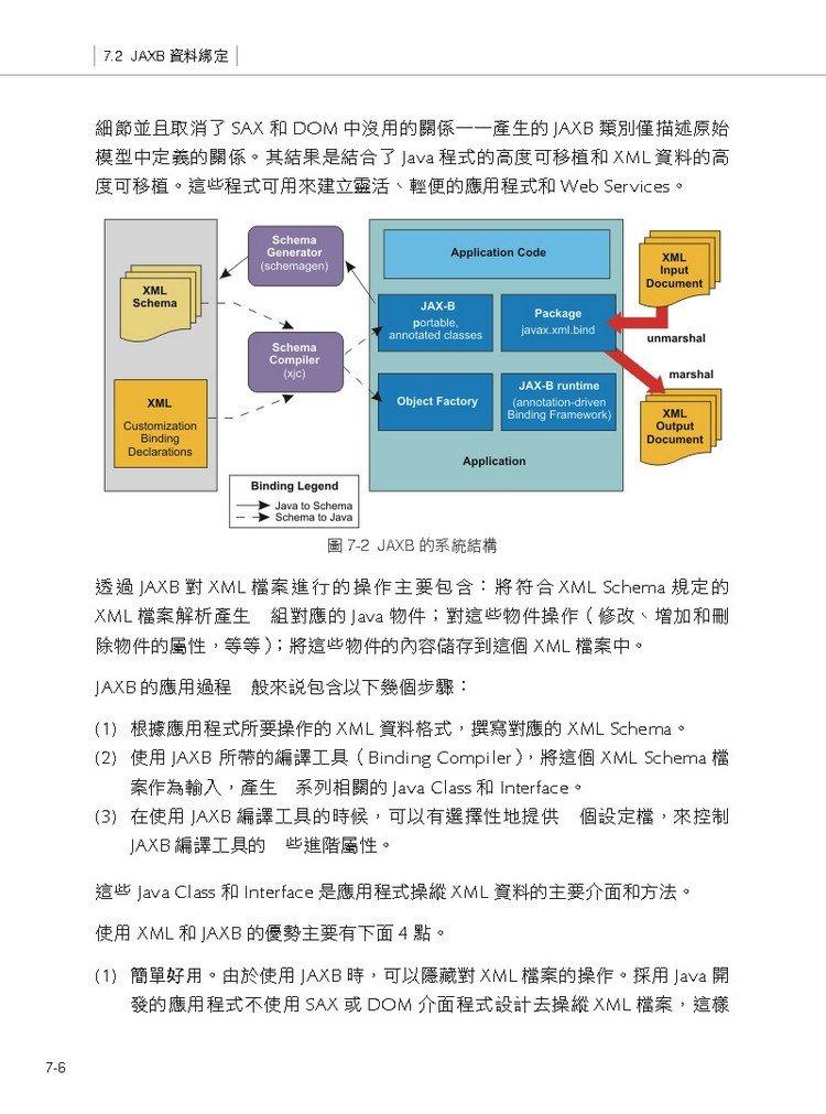 企業級服務導向架構應用 SOA - Base on Apache CXF-preview-6