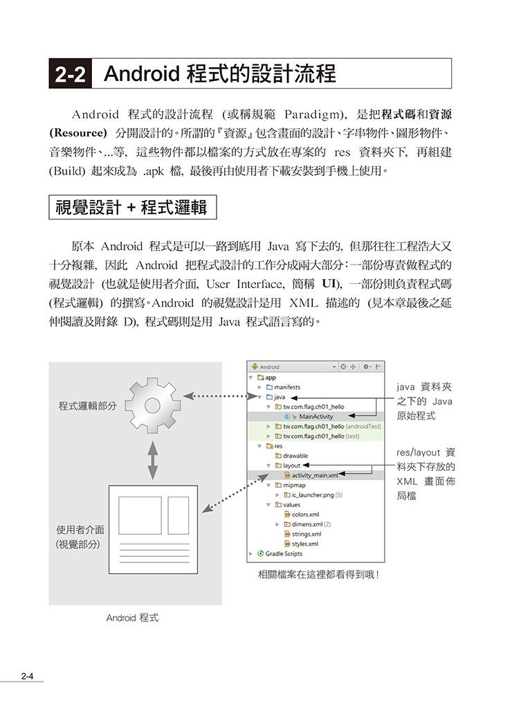 Android App 程式設計教本之無痛起步 -- 使用 Android Studio 2.X 開發環境-preview-6