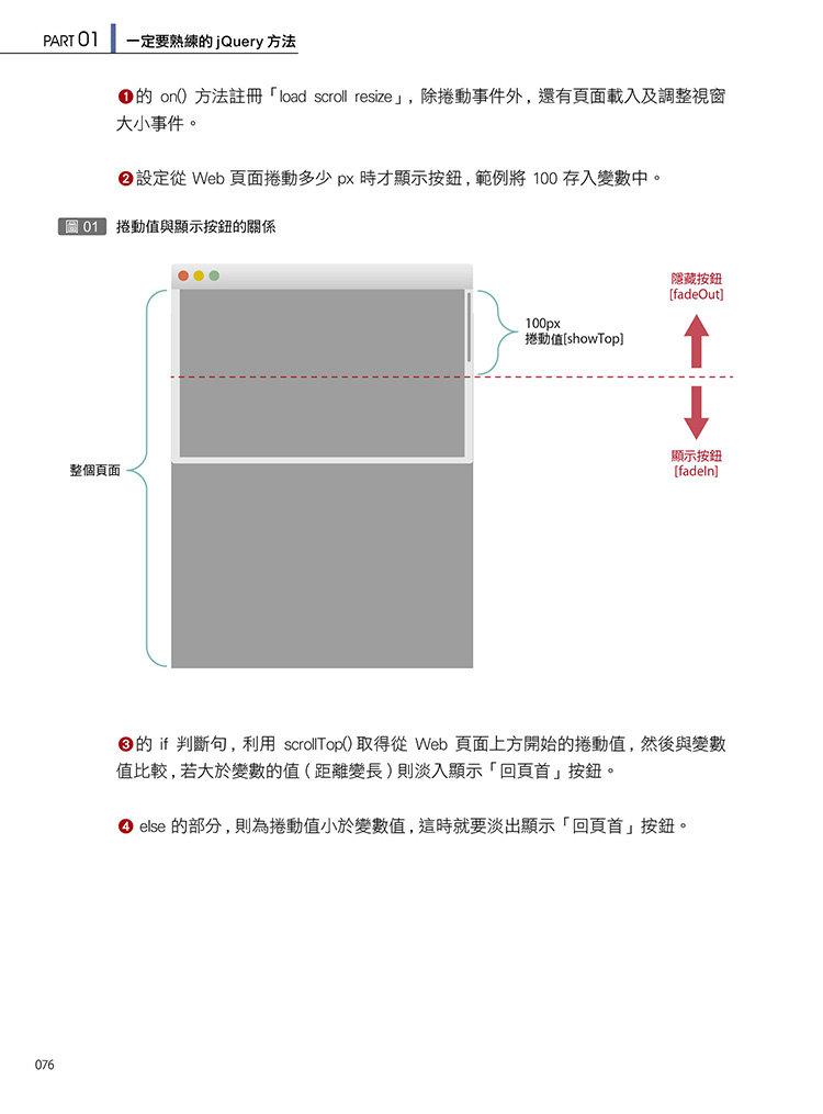 外掛 OUT! jQuery 高手精技-preview-2