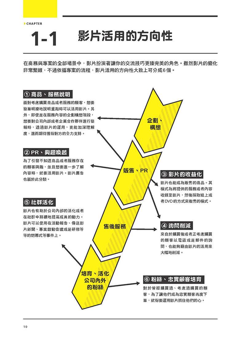 微電影製作與行銷這檔事:從日本成功案例學習YouTube活用法與影片製作法-preview-1