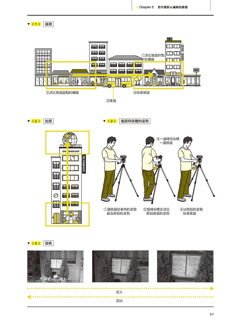 微電影製作與行銷這檔事:從日本成功案例學習YouTube活用法與影片製作法-preview-5