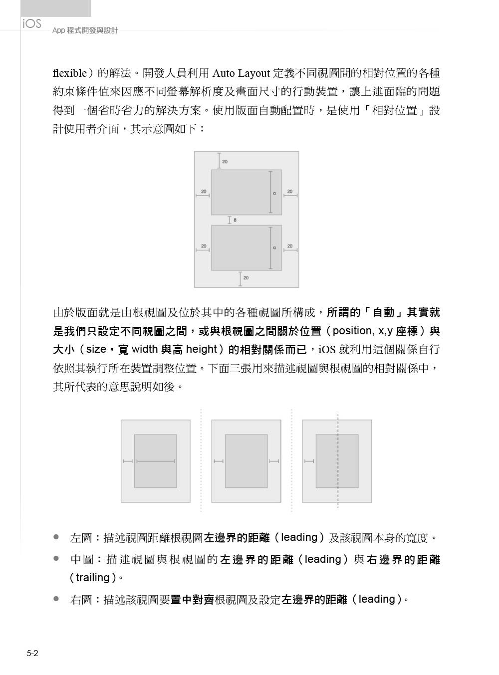 iOS App 程式開發與設計 ─ 規劃、開發,親手打造可實際上架的 App 程式-preview-6