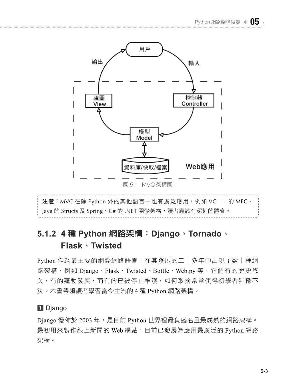 一次搞定:所有 Python Web 框架開發百科全書(最完整Python Web框架,包括Django、Flask、Tornado、Twisted等)-preview-3