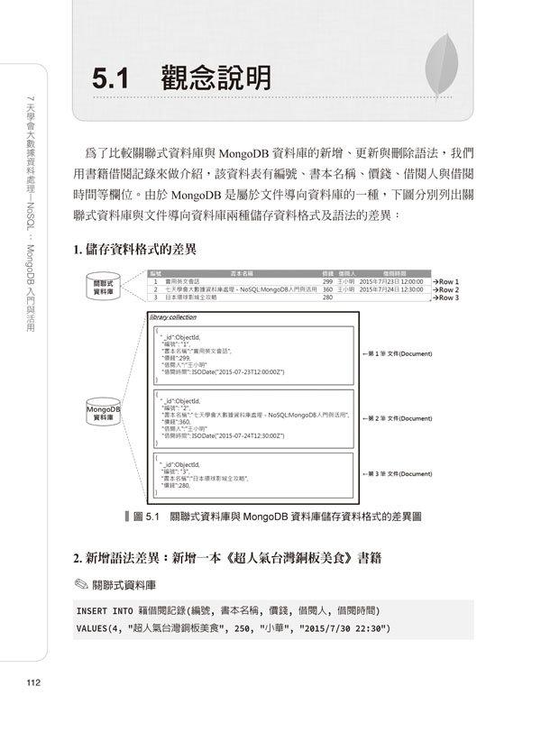 7天學會大數據資料處理—NoSQL:MongoDB入門與活用-preview-4