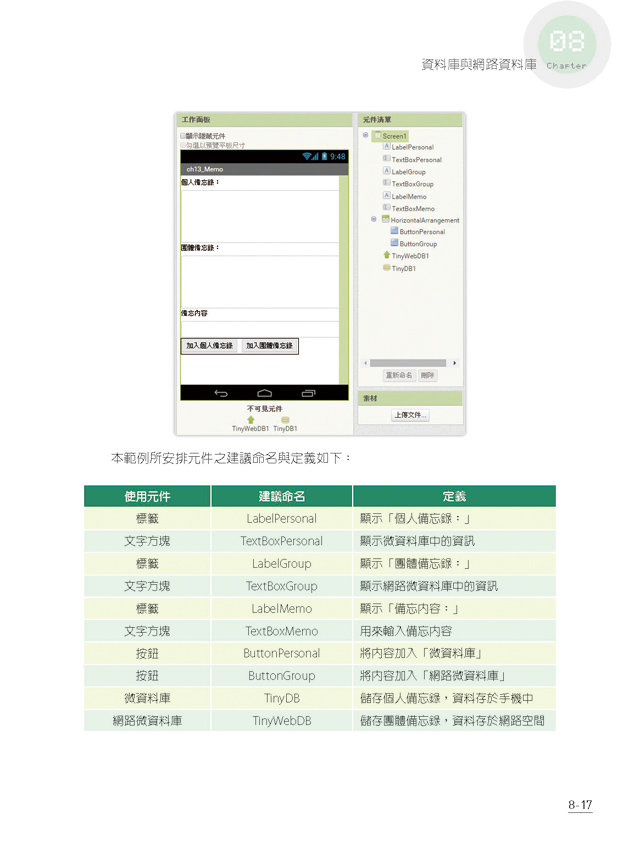 App Inventor 2 Android 應用開發實務-正確學會 App Inventor 開發技巧的 16堂課-preview-2