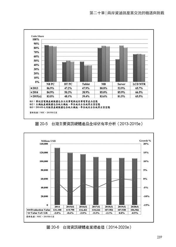 兩岸政策藍皮書-preview-5