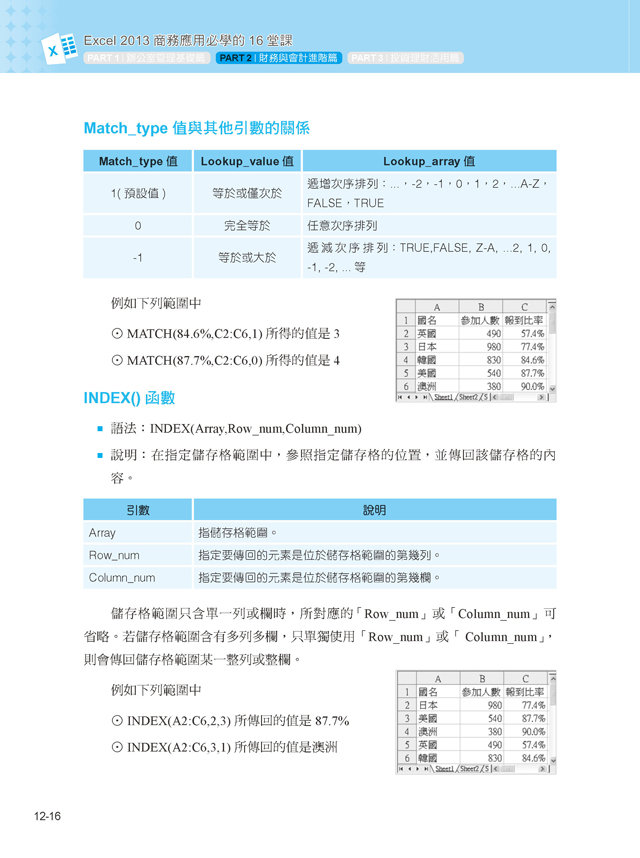 Excel 2013 商務應用必學的 16 堂課-preview-2