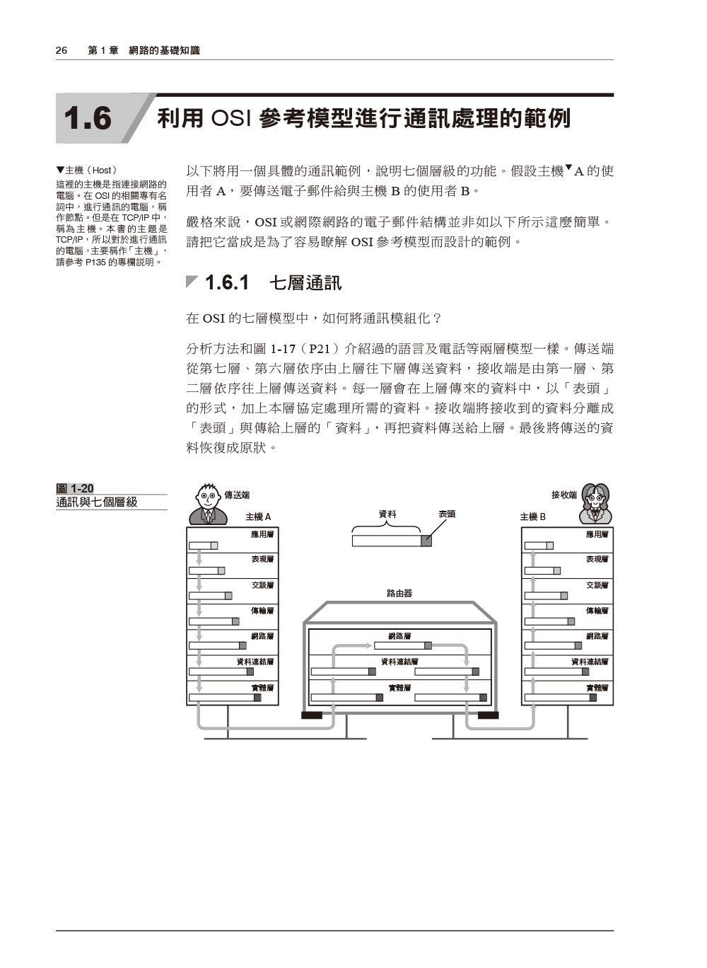 圖解 TCP/IP 網路通訊協定 (涵蓋IPv6)-preview-2