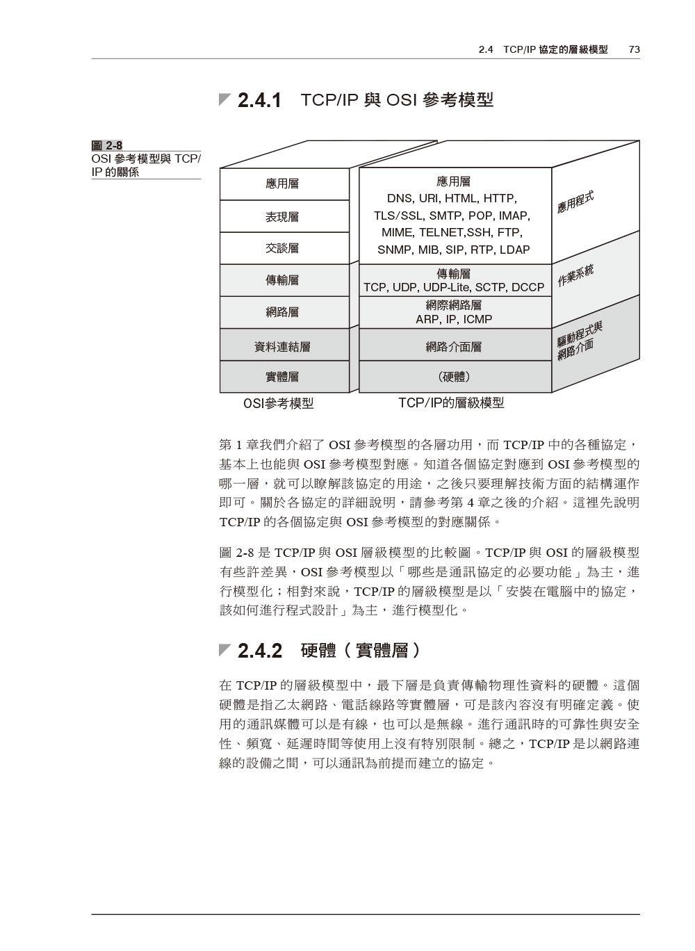 圖解 TCP/IP 網路通訊協定 (涵蓋IPv6)-preview-4