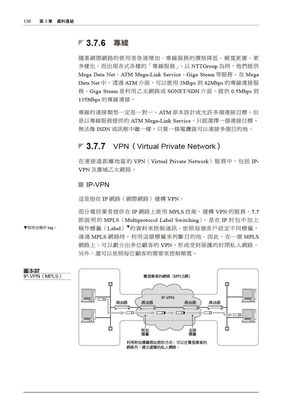 圖解 TCP/IP 網路通訊協定 (涵蓋IPv6)-preview-8