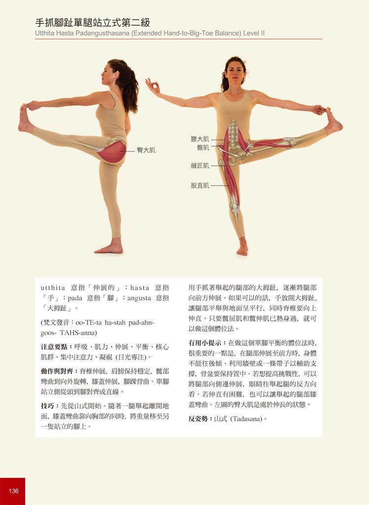 瑜伽解剖精解-從肌肉運作原理解析瑜伽體位-preview-9
