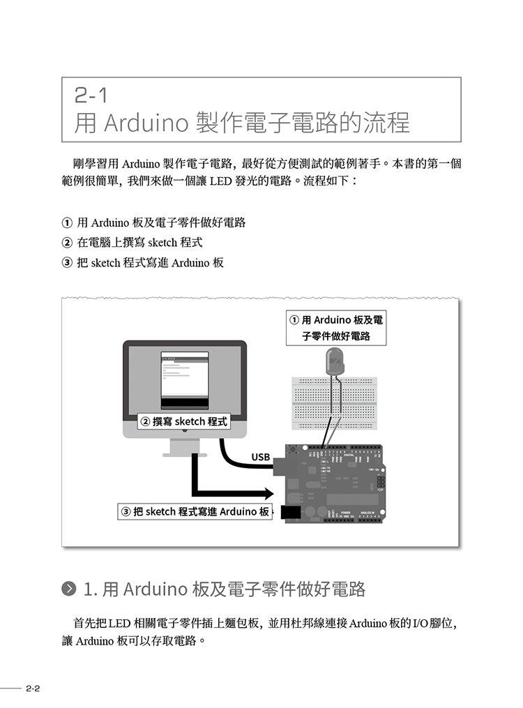 Arduino 連上網好好玩! 手機遠端遙控 ‧ 即時監測 ‧ 雲端智慧通知-preview-3