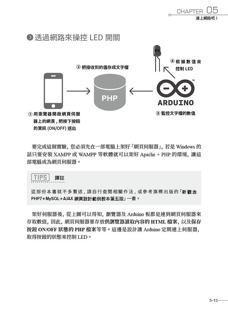 Arduino 連上網好好玩! 手機遠端遙控 ‧ 即時監測 ‧ 雲端智慧通知-preview-8
