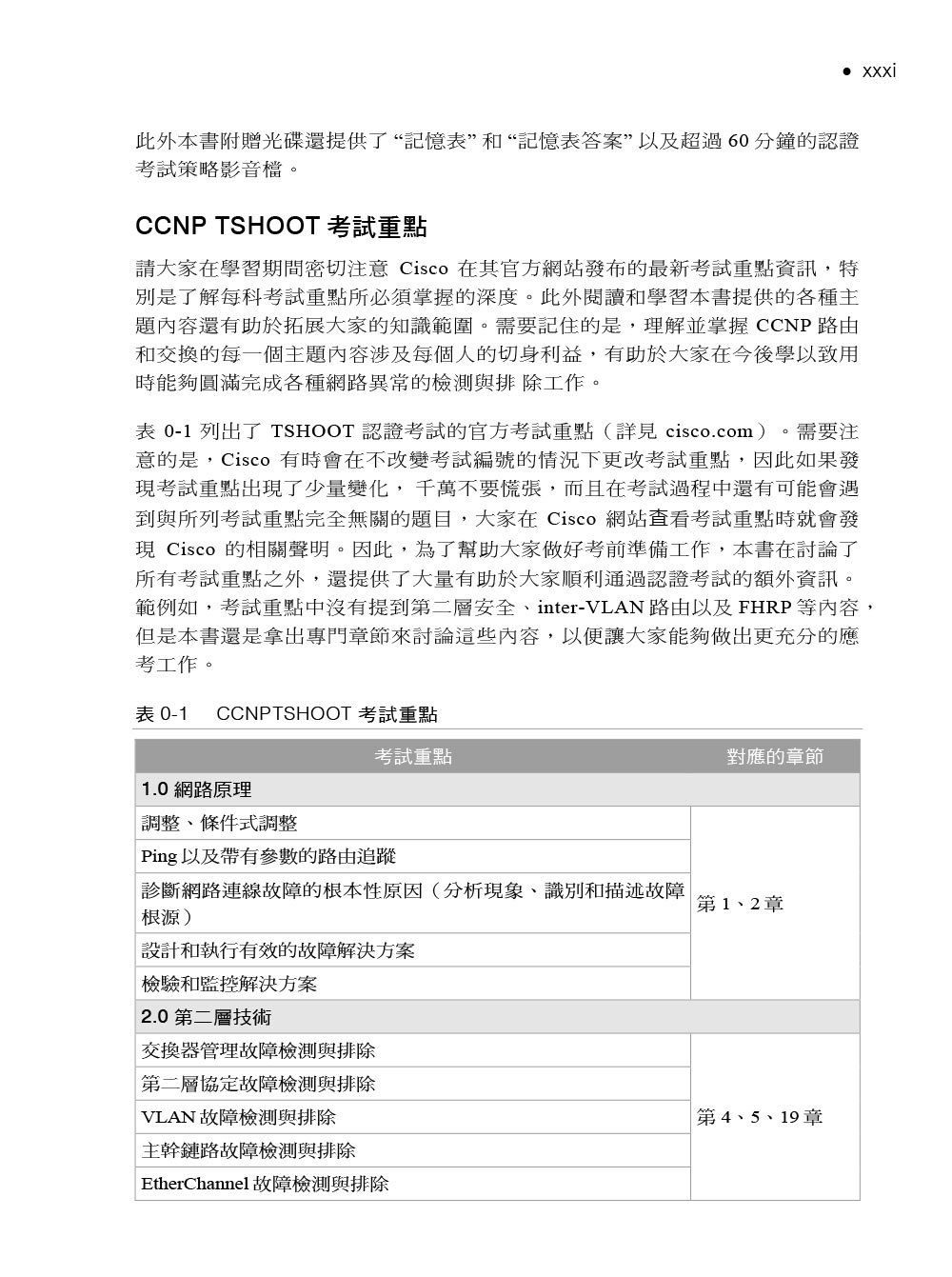CCNP Routing and Switching TSHOOT 300-135 專業認證手冊 (CCNP Routing and Switching TSHOOT 300-135 Official Cert Guide)-preview-6