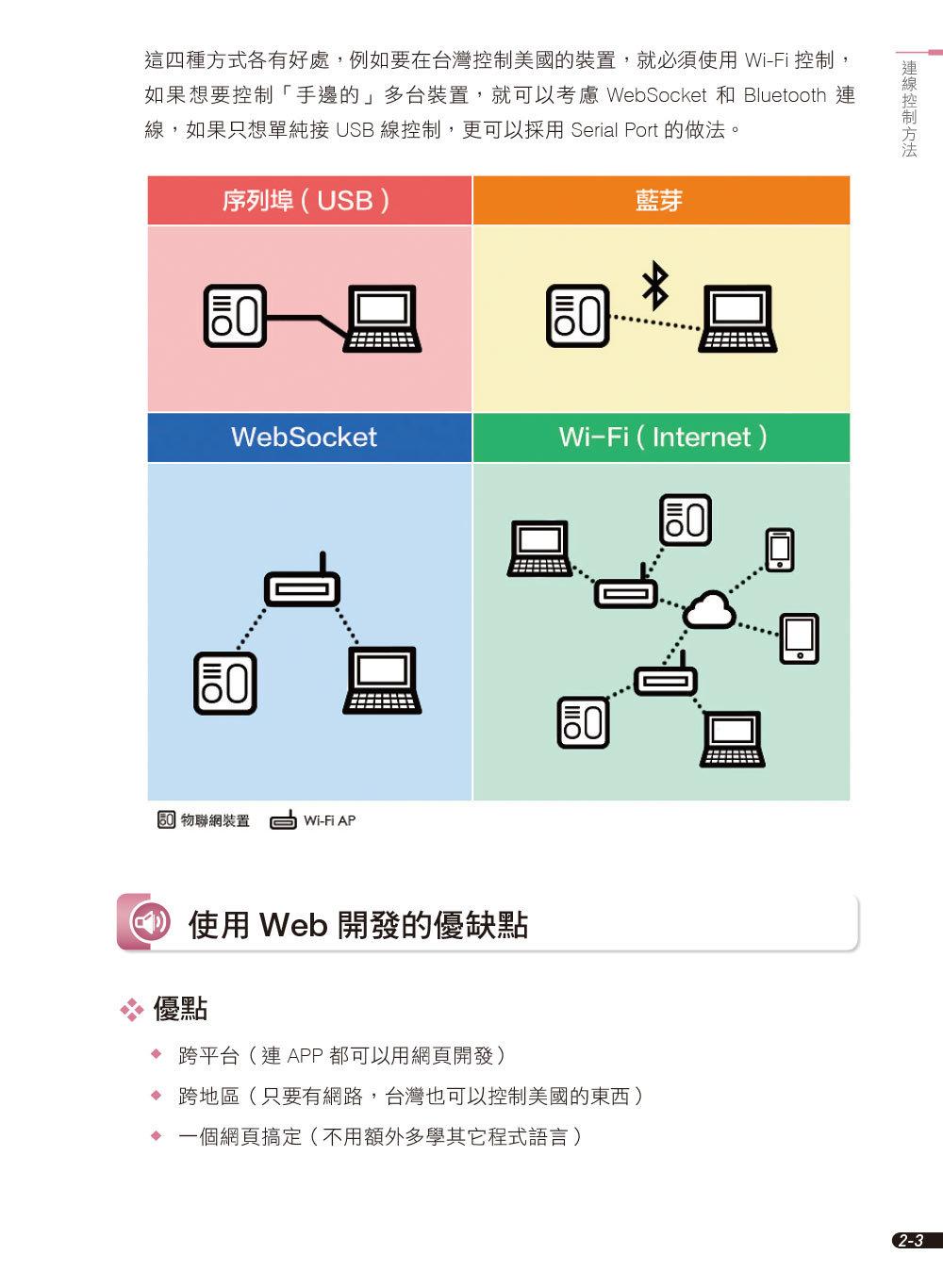 實戰家電物聯網|Webduino 智慧插座 x Node.js x 雲端服務整合-preview-2