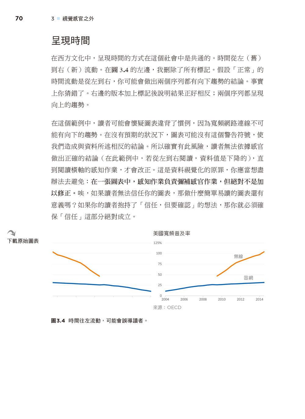 資訊圖表的技術|從實例學 Excel 圖表製作術-preview-7
