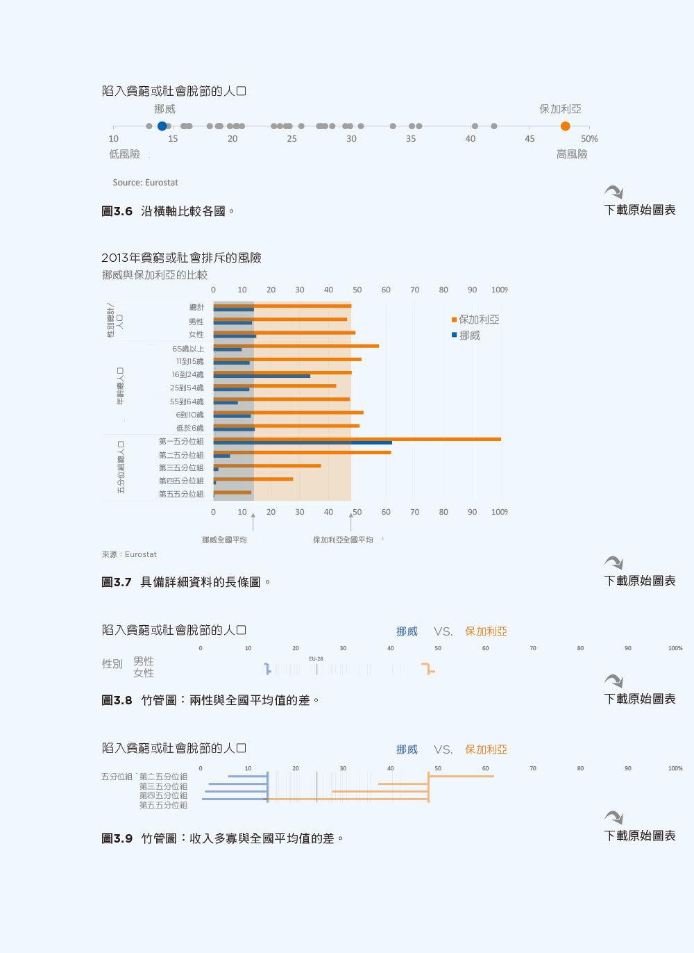 資訊圖表的技術|從實例學 Excel 圖表製作術-preview-8