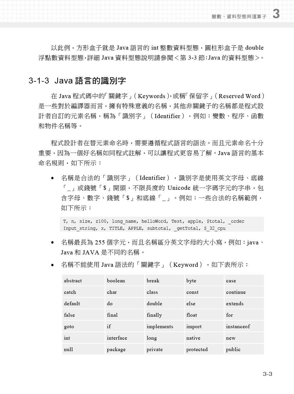 Java SE 8 與 Android 7.x 程式設計範例教本-preview-3