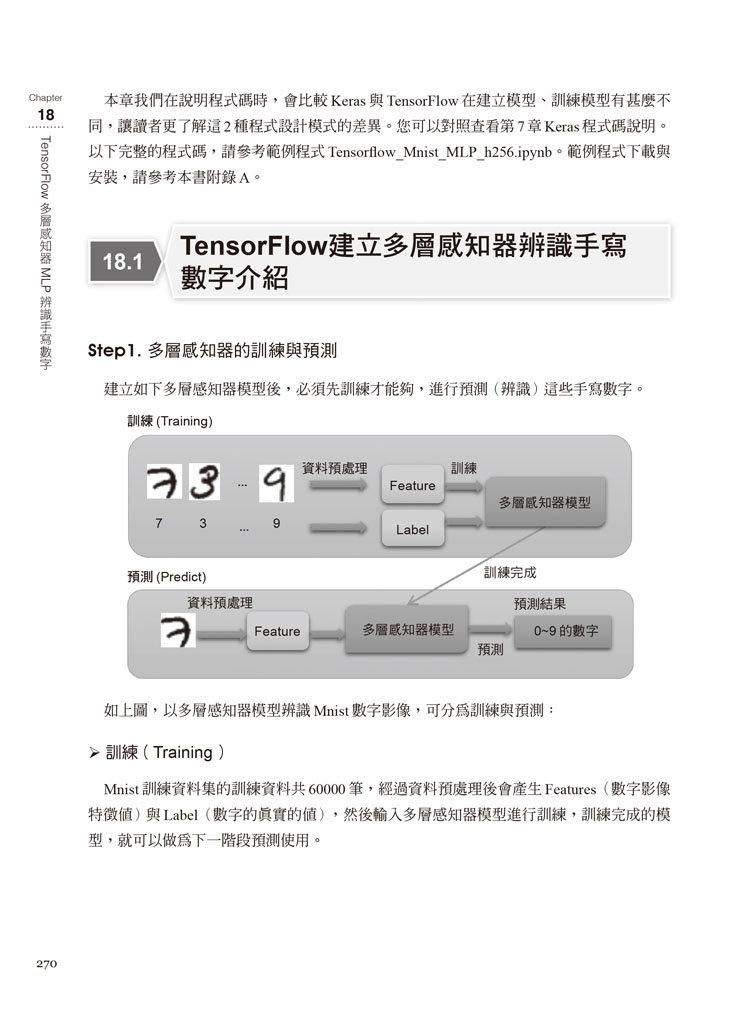 TensorFlow + Keras 深度學習人工智慧實務應用-preview-9