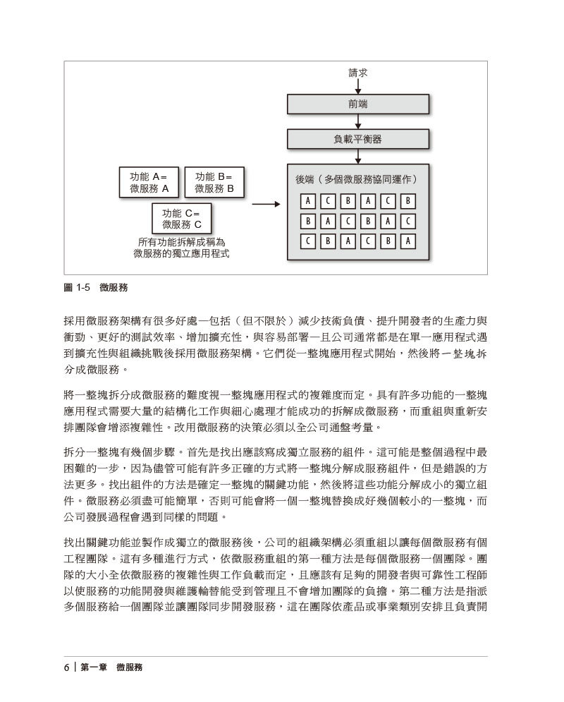 高品質微服務|建構跨工程組織的標準化系統 (Production-Ready Microservices: Building Standardized Systems Across an Engineering Organization)-preview-11
