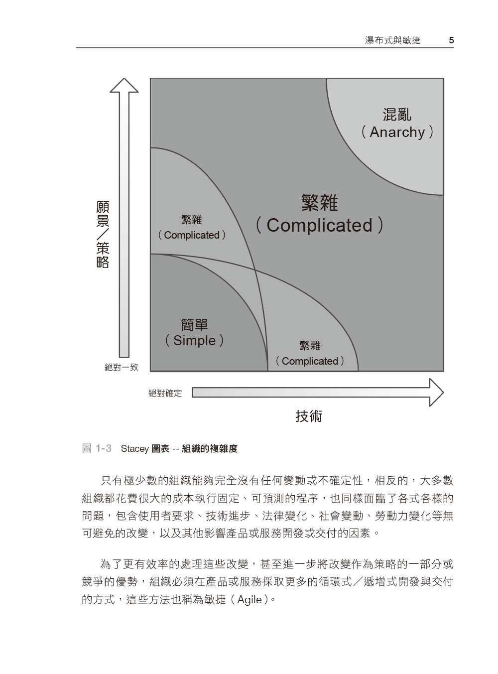 Agile 成功法則|敏捷實作者的解決方案 (Real World Agility: Practical Guidance for Agile Practitioners)-preview-9
